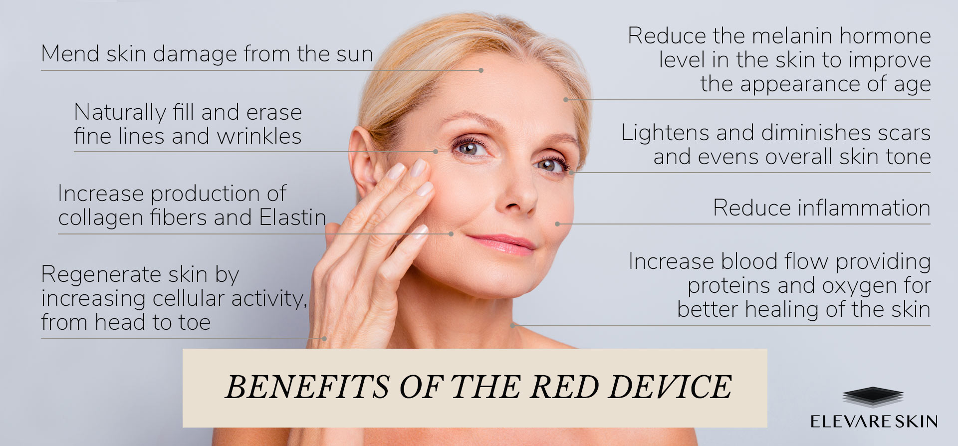 Benefits of the RED device